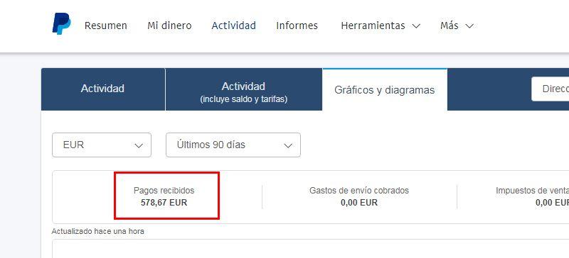 Paypal Balance Deutsch