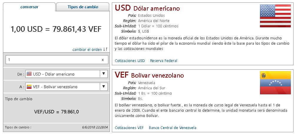 ideas de negocio para Venezuela con el cambio al dólar