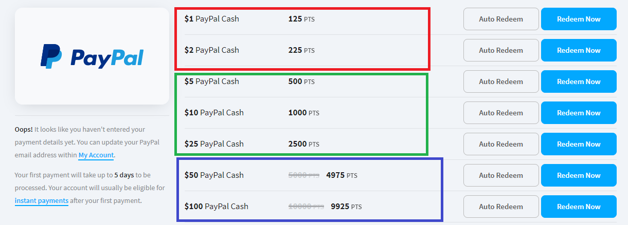 ganancias paypal